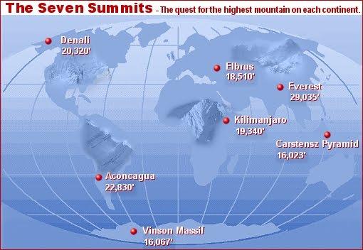 les 7 sommets